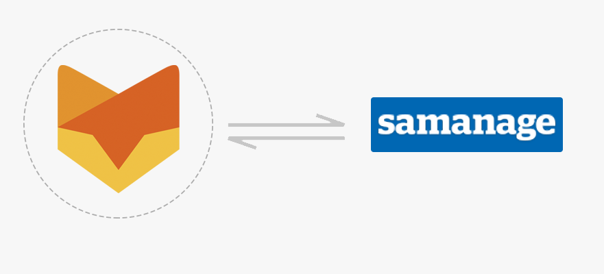 integrate happyfox help desk with samanage using zapier