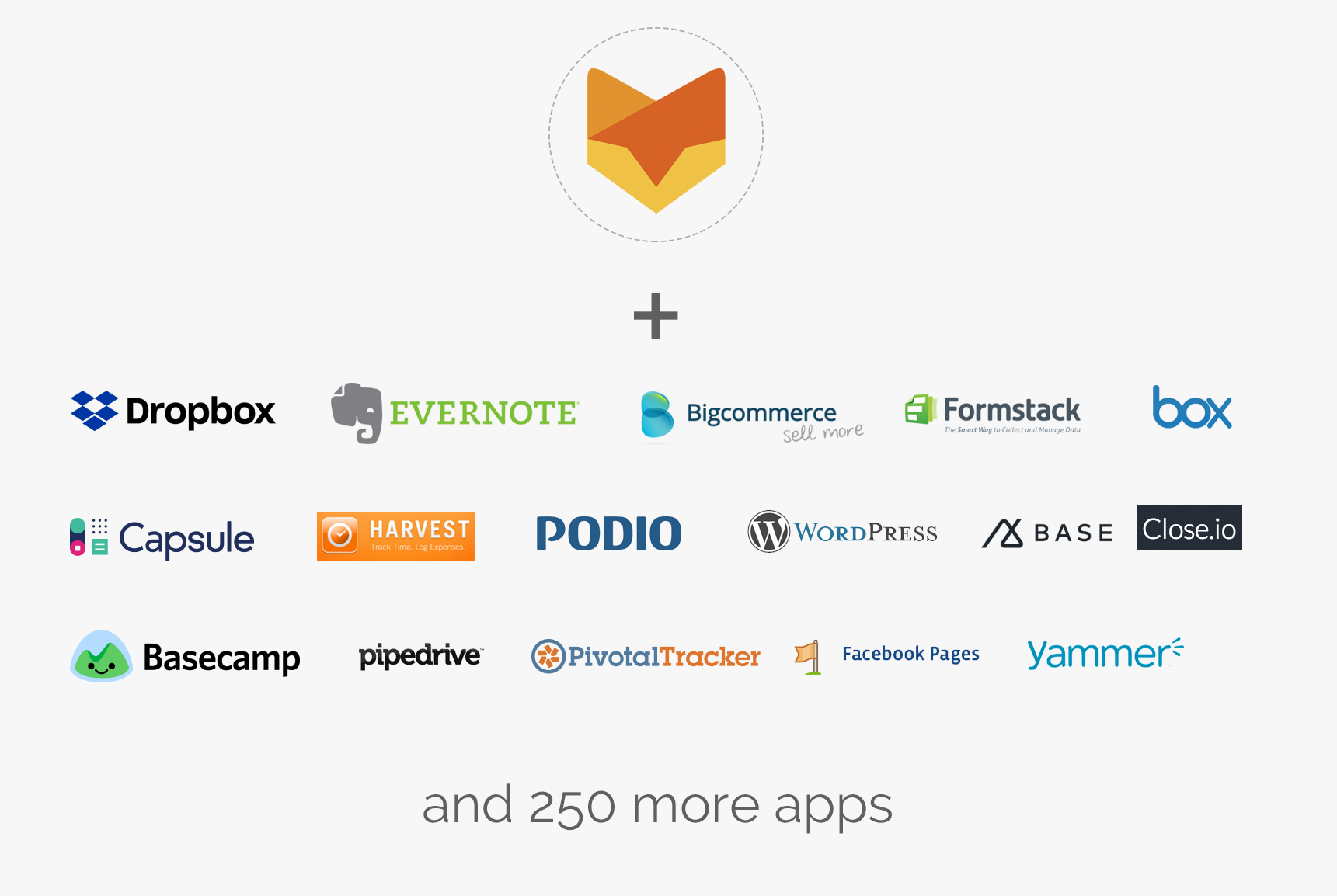 Zapier enables HappyFox to integrate with more than 250 web applications