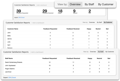Measure customer satisfaction with satisfaction reports