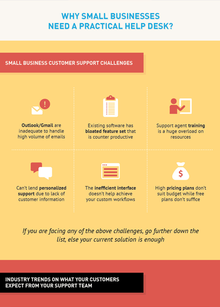 Customer Service Resources Videos Infographics And Ebooks