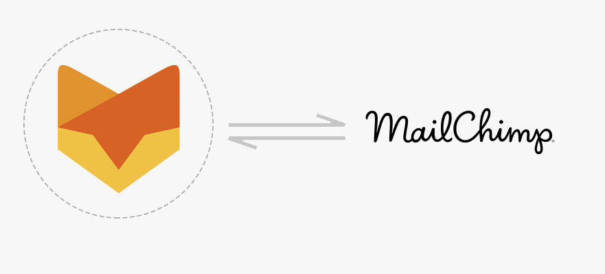 integrate happyfox customer support software with mailchimp using zapier